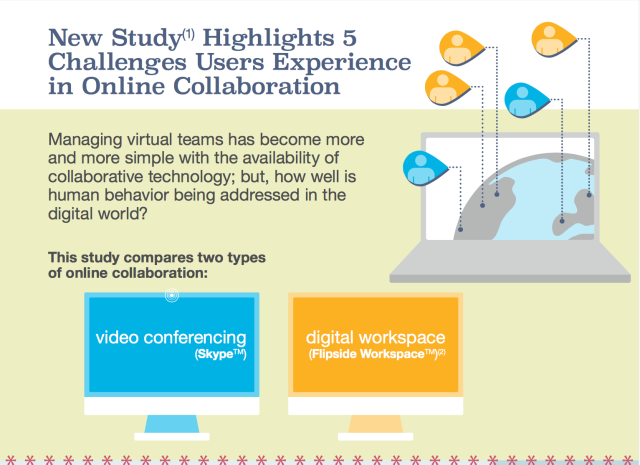 Comparing Users Experience with Digital Workplaces and Video Conferencing